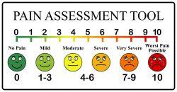 Visual analog scale - pentru aprecierea intensitatii durerii